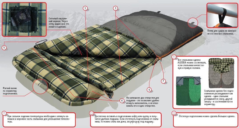 Как сделать своими руками спальный мешок
